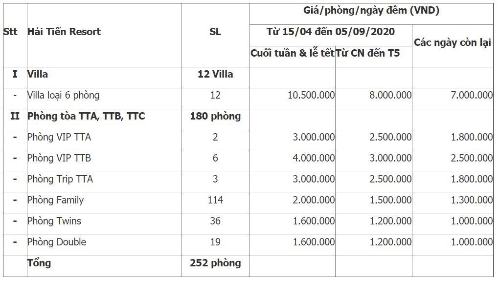 bang gia phong Hai Tien Resort