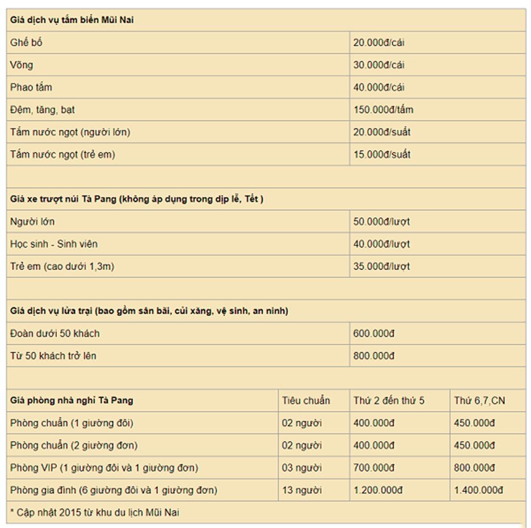 Giá vé khu du lịch Mũi Nai